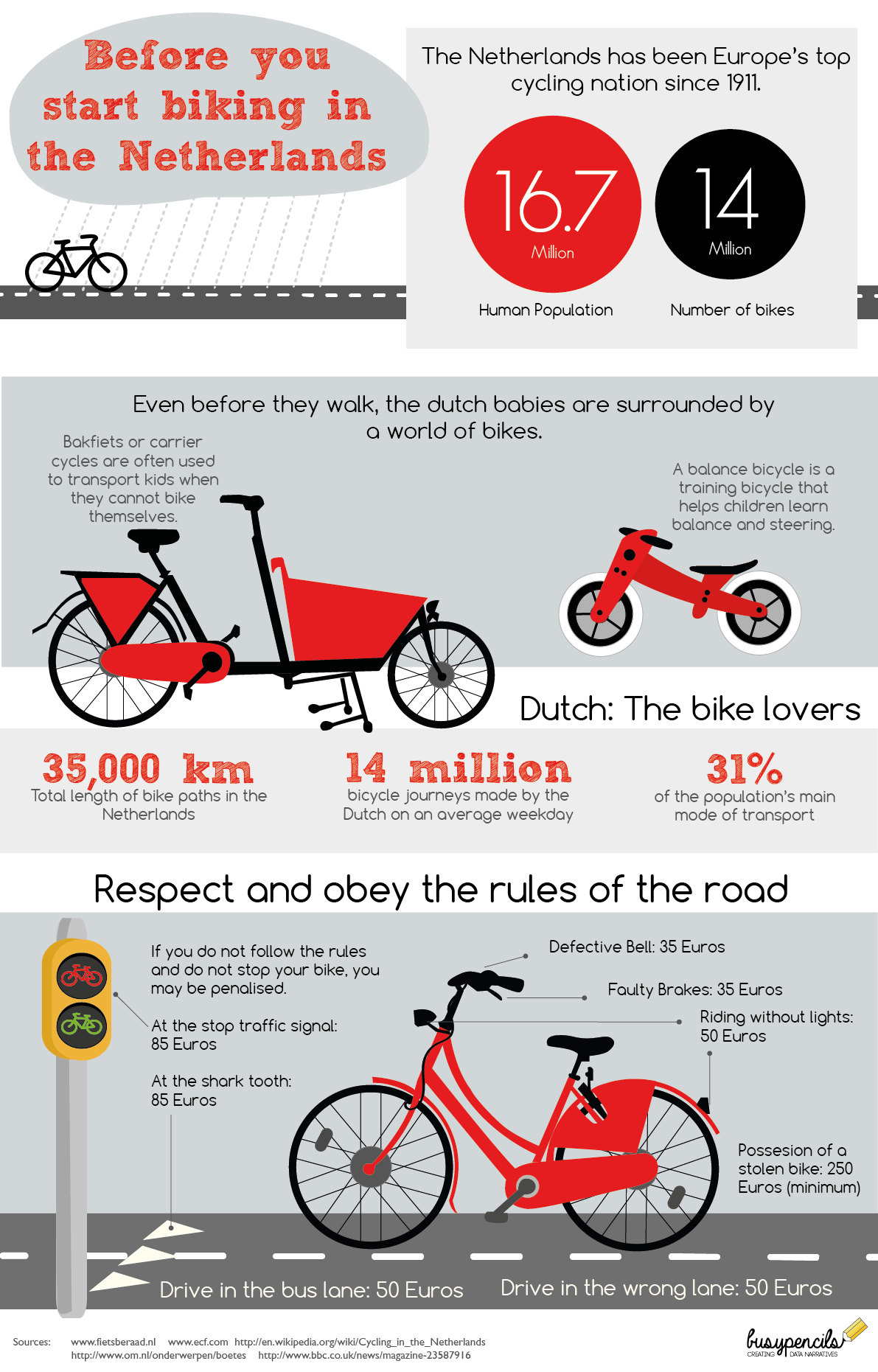 bike infographic small-01