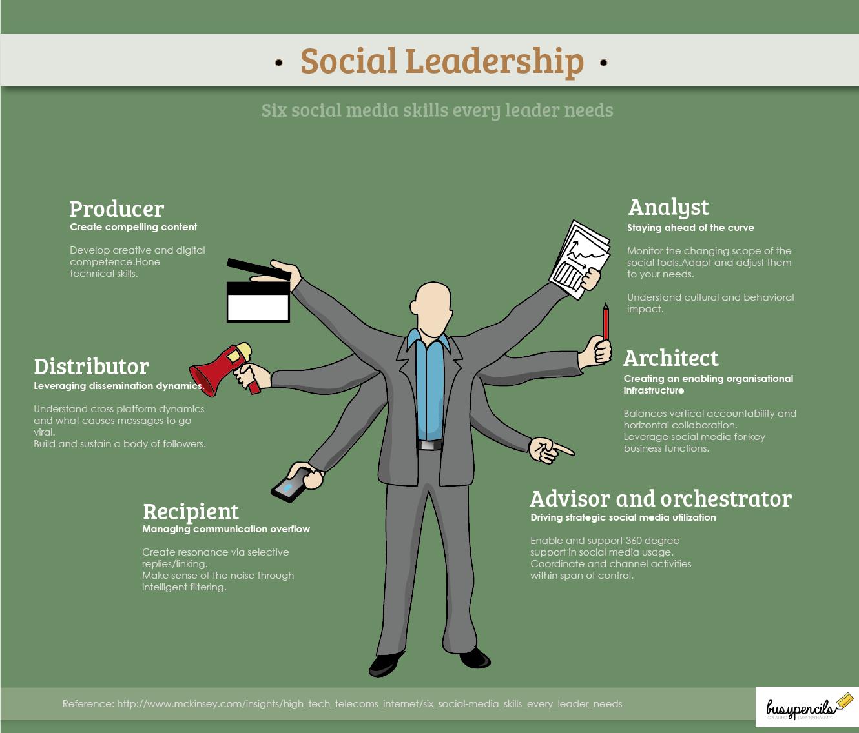 Leadership skillsmckinsey-01